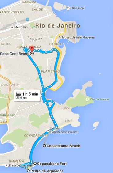 ruta por copacabana