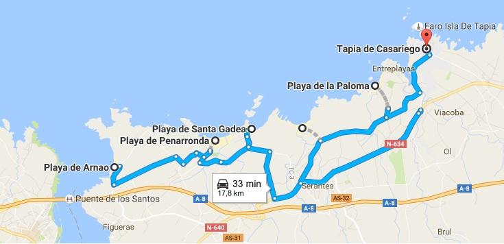 Ruta1 playas