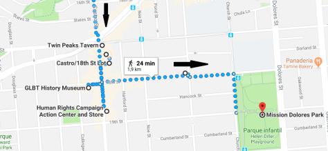 ruta por Castro