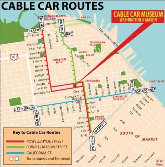 Rutas Cable Car